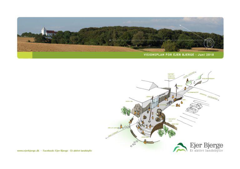 Visionsplan for Ejer Bjerge
